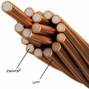 تشخیص اصالت محصولات هادی نور گستر، انواع سیم و کابل تقلبی هادی نور، در برابر هادی نور اصلی نفیس نور